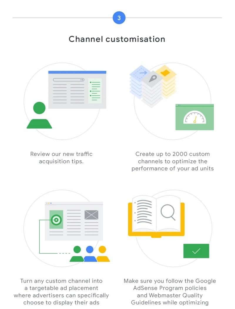 Google AdSense Infographic Channel Customisation