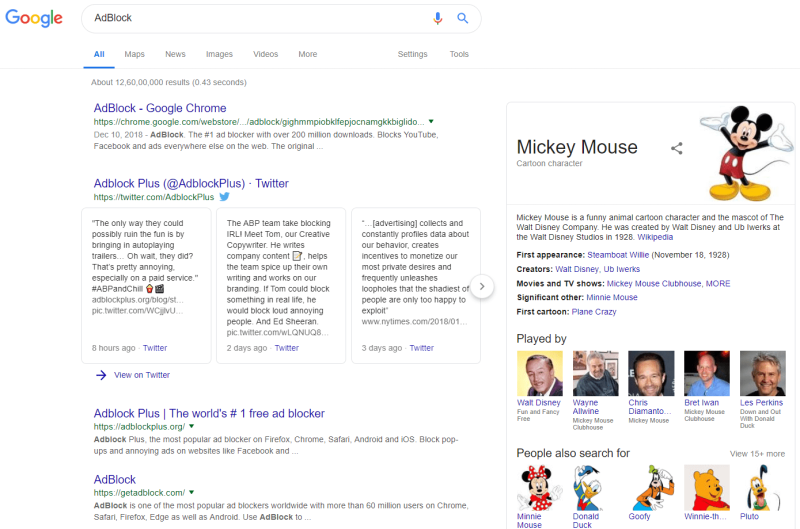Google Knowledge Panel for Adblocker altered to show Micky Mouse Knowledge Graph alongside original search results