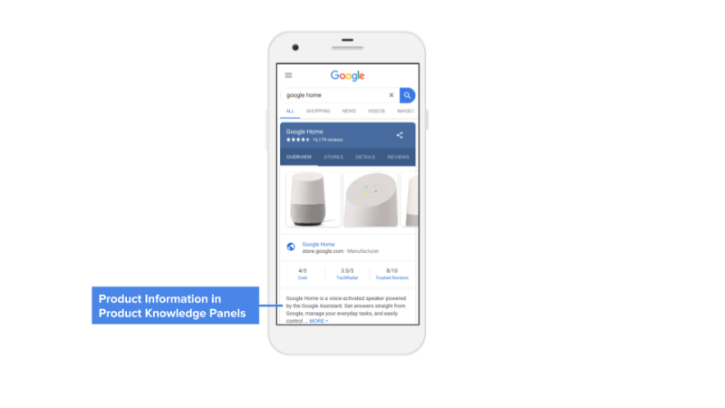 Rich Product Information From Google Merchant Center in Product Knowledge Panels