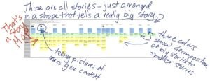 marked_up_story_map