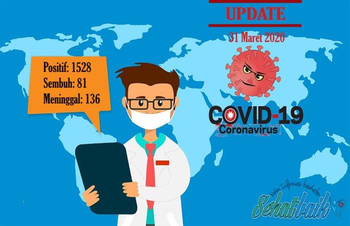 Update_31_Maret_Covid19_Di_Indonesia