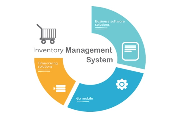 Image result for images of Inventory Management
