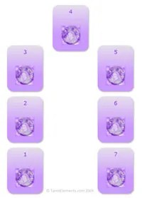 horseshoe tarot spread layout header image