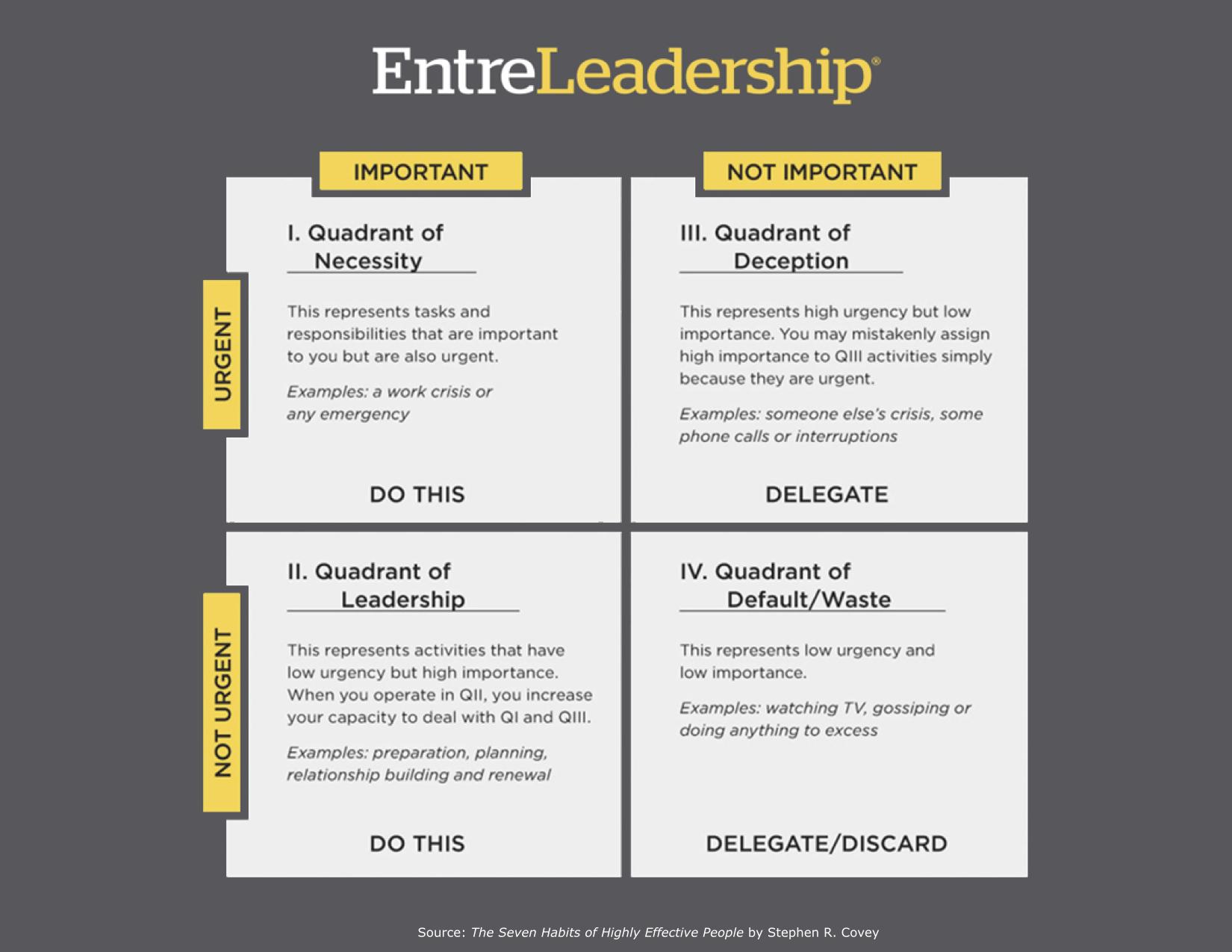 Time Worksheet New 262 Time Management Worksheet