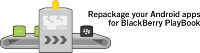 blackberry-playbook-android-repackaging