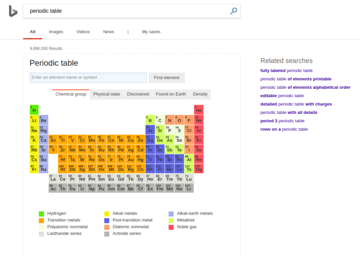 periodic table Bing