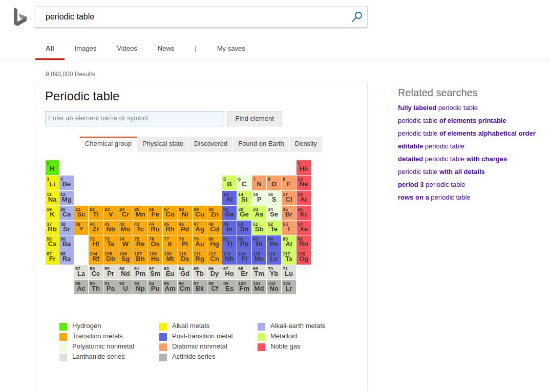 Periodic Table Bing