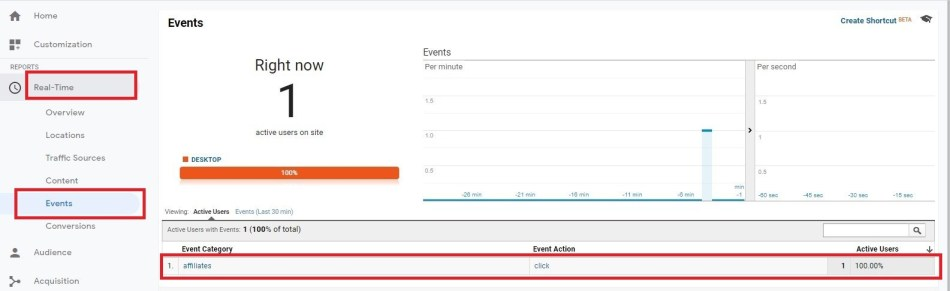 How to Track Outbound Links in Wordpress for Free