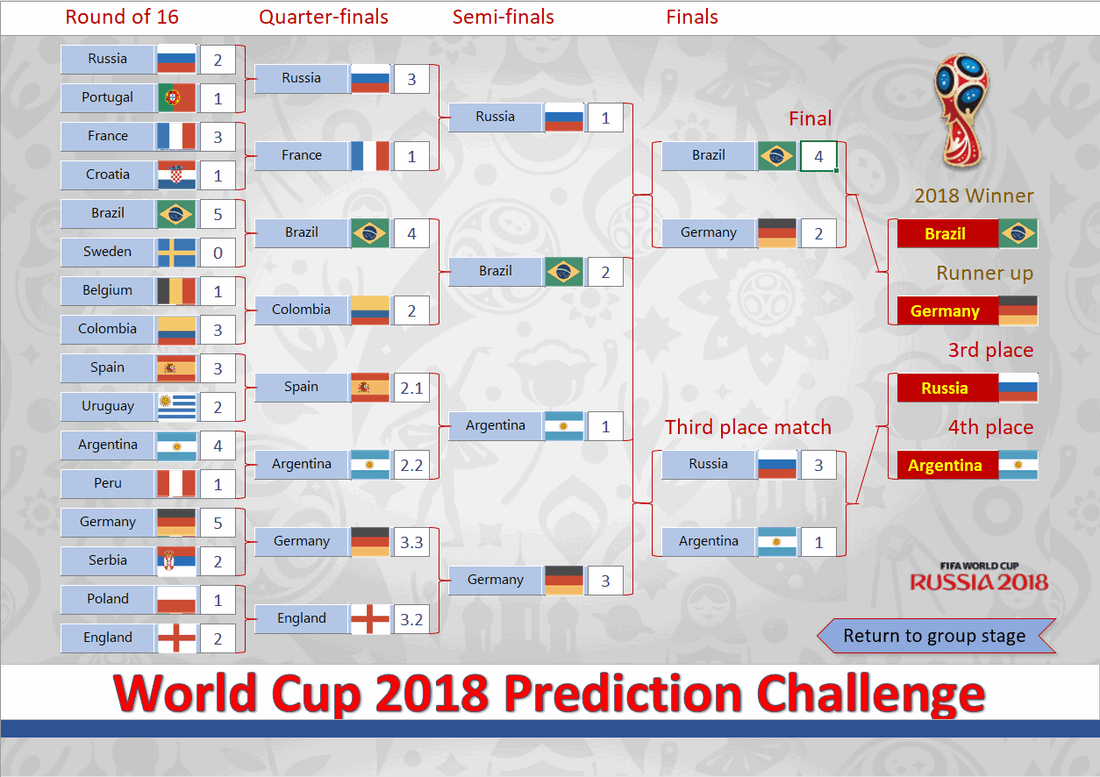 World Cup Prediction Sheets Prediction Game Of World