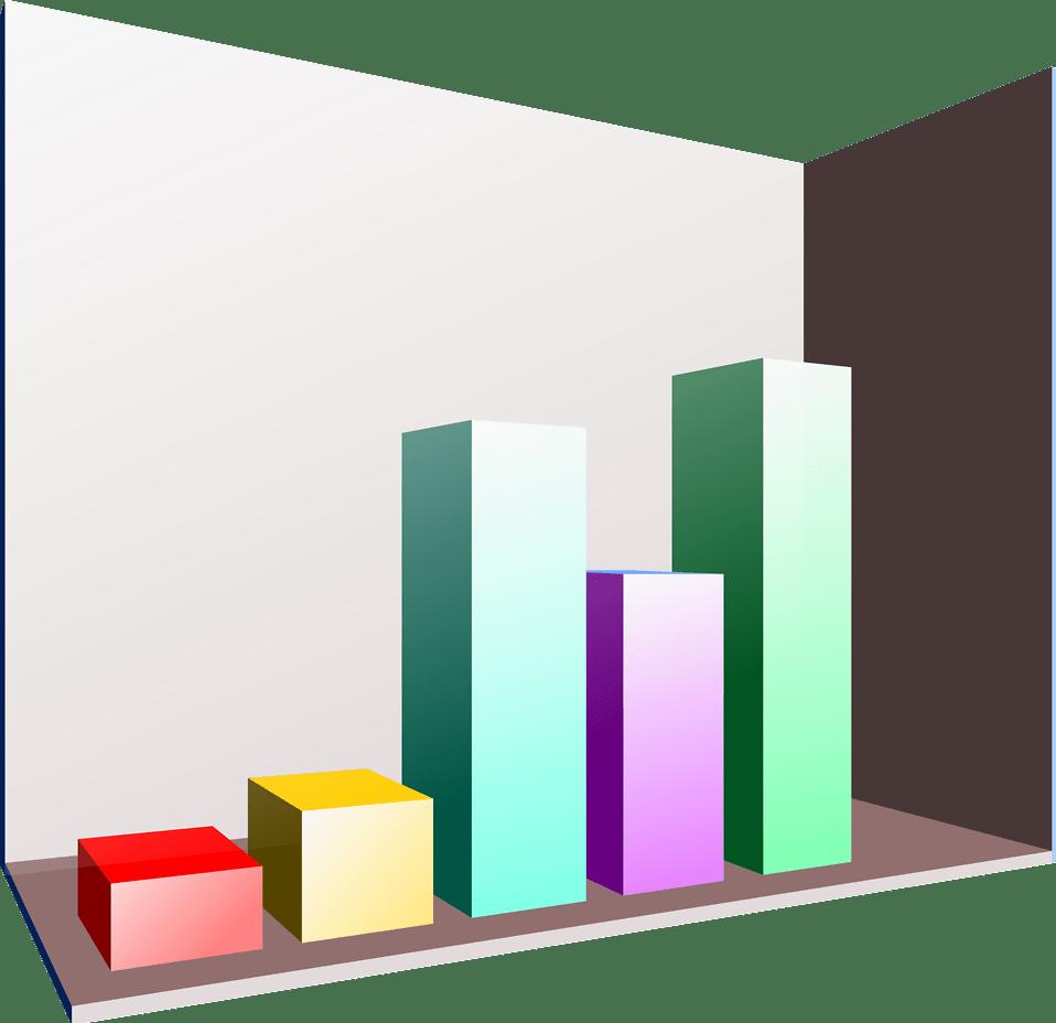 Image result for bar chart