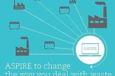Infrographic about how aspire works
