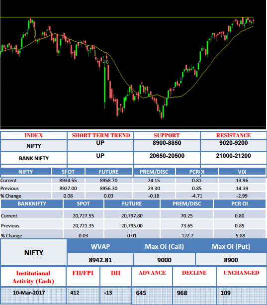 best stock market research analysis