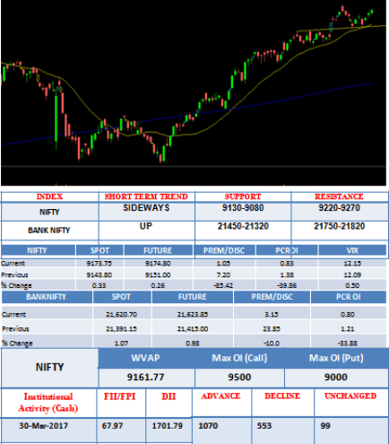 daily market research analysis