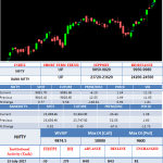 Markets At Lifetime High, Nifty In Good Cheer Moving Towards Five Digit