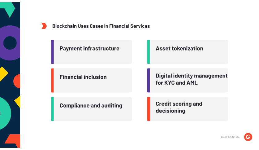 blockchain use cases in financial services including payment infrastructure, digital currency, audit management, asset tokenization, compliance, credit scoring, and financial inclusion.