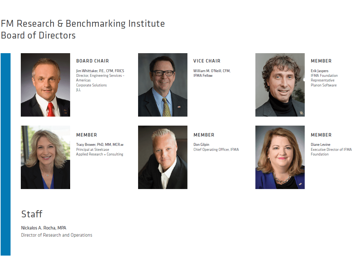 FM Research & Benchmarking Institute Board of Directors