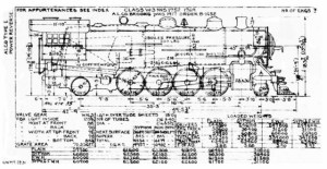 Steam Lootive Diagrams  Class W3B Diagram 1949