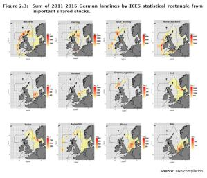 Figure 2.3: Sum of 2011-2015 German landings by ICES statistical rectangle from important shared stocks.