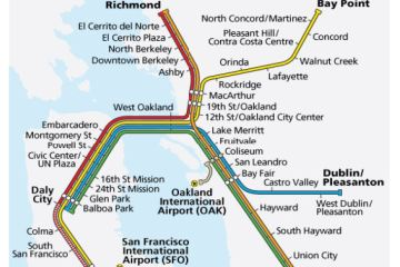 The BART network
