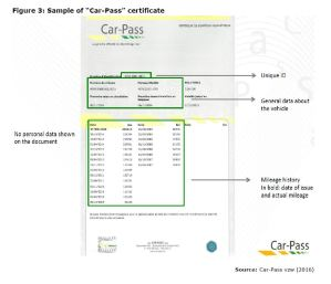 "Figure 3: Sample of ""Car-Pass"" certificate"