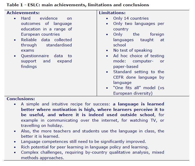 Table 1 - ESLC: main achievements, limitations and conclusions