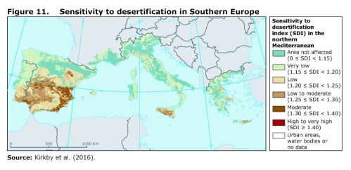 Figure 11. Sensitivity to desertification in Southern Europe