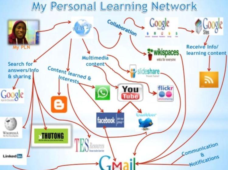 Innovative Schools: Teaching & Learning in the Digital Era