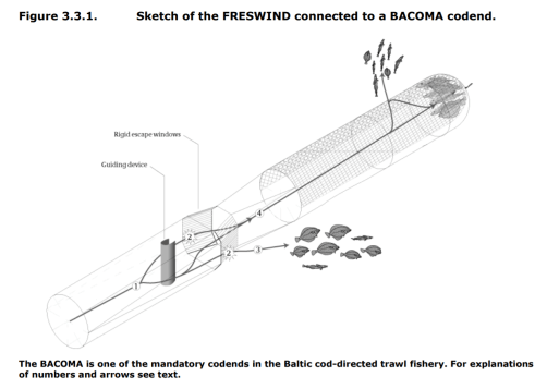FIGURE 3.3.1: Sketch of the FRESWIND connected to a BACOMA codend
