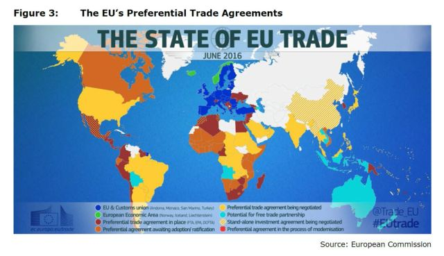 The Interactions Between The Eus External Action And The Common
