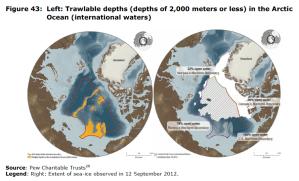 Figure 43 Left: Trawlable depths (depths of 2,000 meters or less) in the Arctic Ocean (international waters)