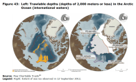 Figure 43 Left: Trawlable depths (depths of 2,000 meters or less) in the Arctic Ocean (international waters)