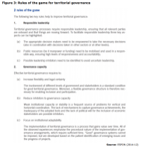 Figure 3: Rules of the game for territorial governance