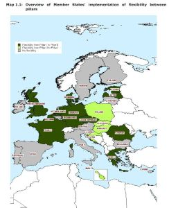 Map 1.1: Overview of Member States' implementation of flexibility between pillars