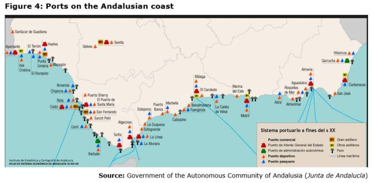 Figure 4: Ports on the Andalusian coast