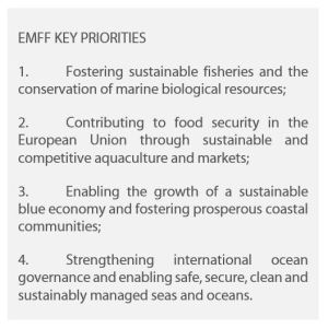 EMFF Key Priorities