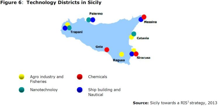 Figure 6: Technology Districts in Sicily