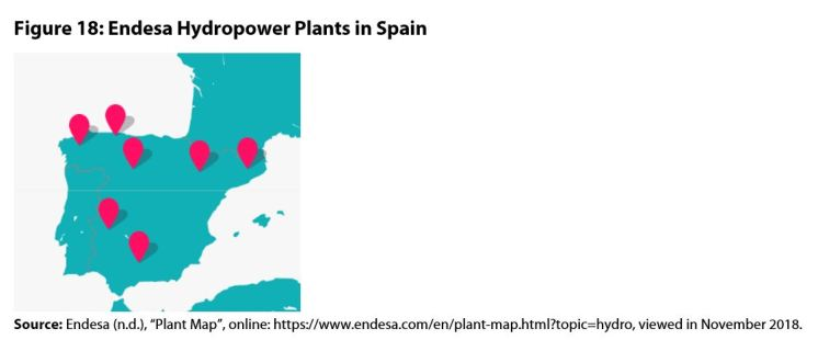 Figure 18: Endesa Hydropower Plants in Spain
