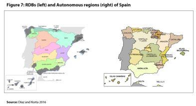 Figure 7: RDBs (left) and Autonomous regions (right) of Spain