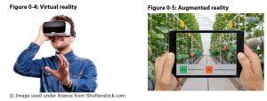 Figure 0 4: Virtual reality/ Figure 0 5: Augmented reality