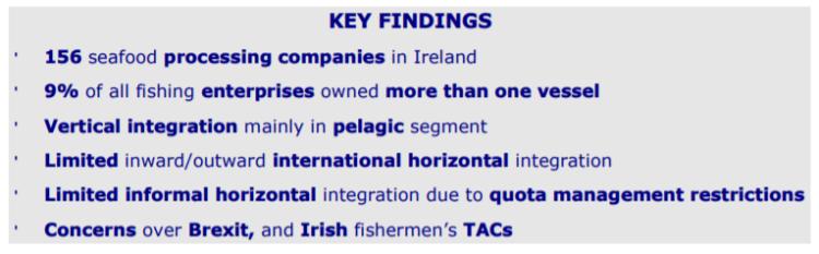 Key figures - Ireland