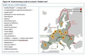 """Brainstorming result on scenario """"Health crisis"""""""