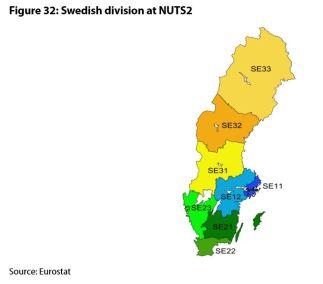 Figure 32: Swedish division at NUTS2