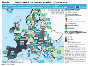 Figure 8: COVID-19 restriction measures in the EU-27 (October 2020)