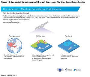 Figure 13: Support of fisheries control through Copernicus Maritime Surveillance Service
