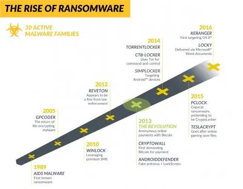 Ransomware-infographic-v5-REVERSE