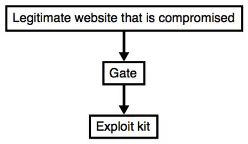Understanding EK PT1_5