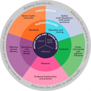 strategy-wheel
