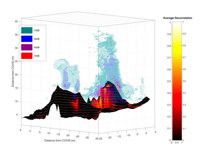 COVIS data image