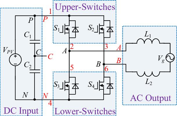 Modeling Process Of Full-bridge Inverter Topology