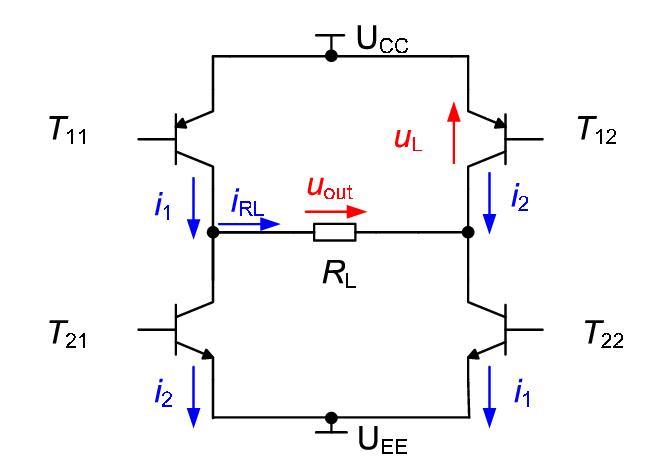 Block Diagram Of The H-bridge Amplifier Including All